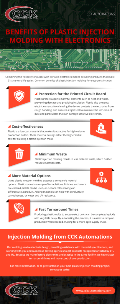 An infographic explaining the benefits of plastic injection molding when it comes to electronics such as printed circuit boards