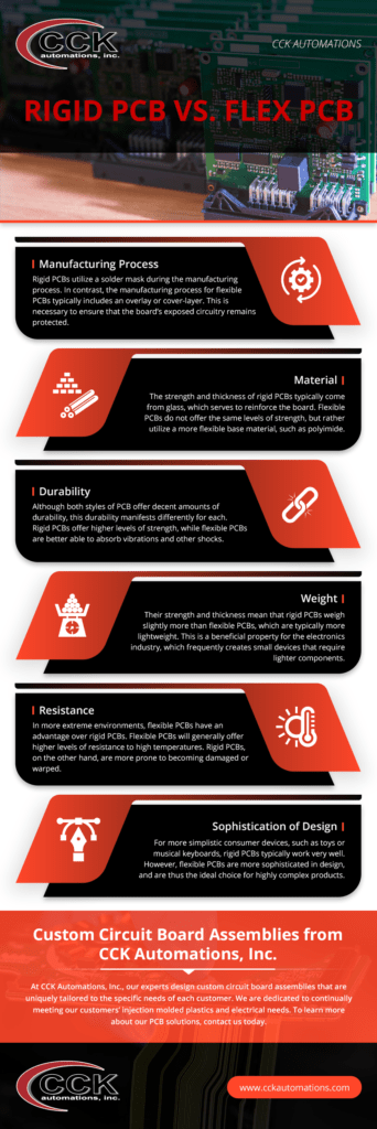 An infographic showing the difference between rigid PCBs and flex PCBs